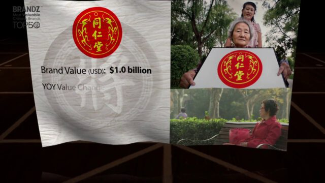 BrandZ Top 50 Most Valuable Chinese Brands 2012 – 36 Tong Ren Tang