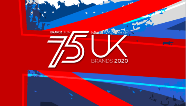 BrandZ Top 75 Most Valuable UK Brands 2020- Countdown