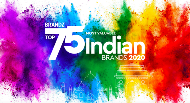 BrandZ Top 75 Most Valuable Indian Brands 2020- Countdown